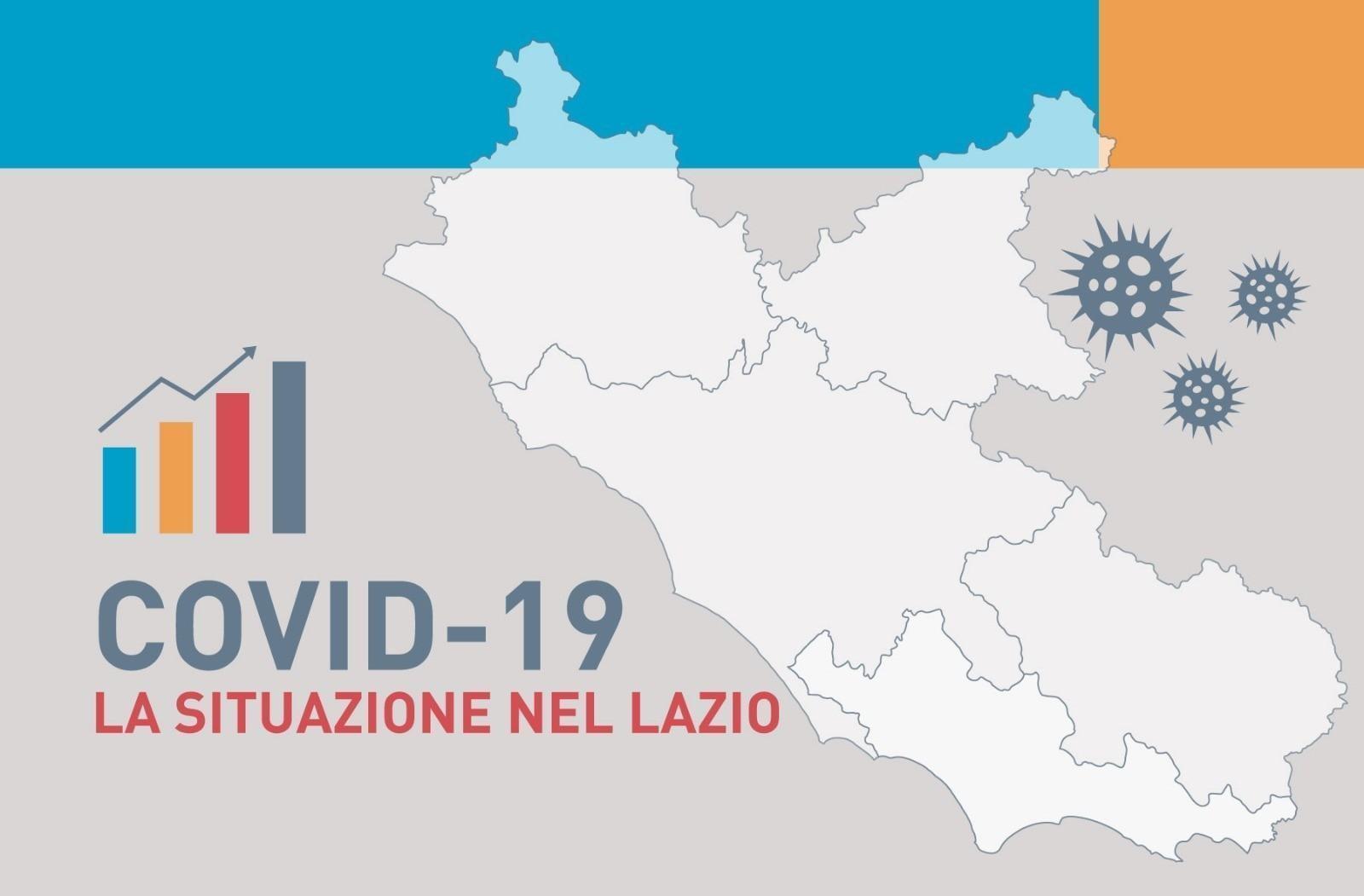 Regione Coronavirus Nel Lazio 2533 Nuovi Casi Pronto Il Piano Per Il Vaccino